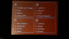 The official draw for the FIFA U-17 Women's World Cup Trinidad and Tobago 2010. Photo/Peter Lim Choy